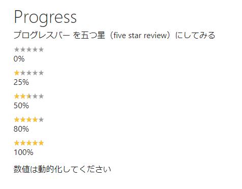 【応用編】bootstrapのProgressで五つ星レビュー